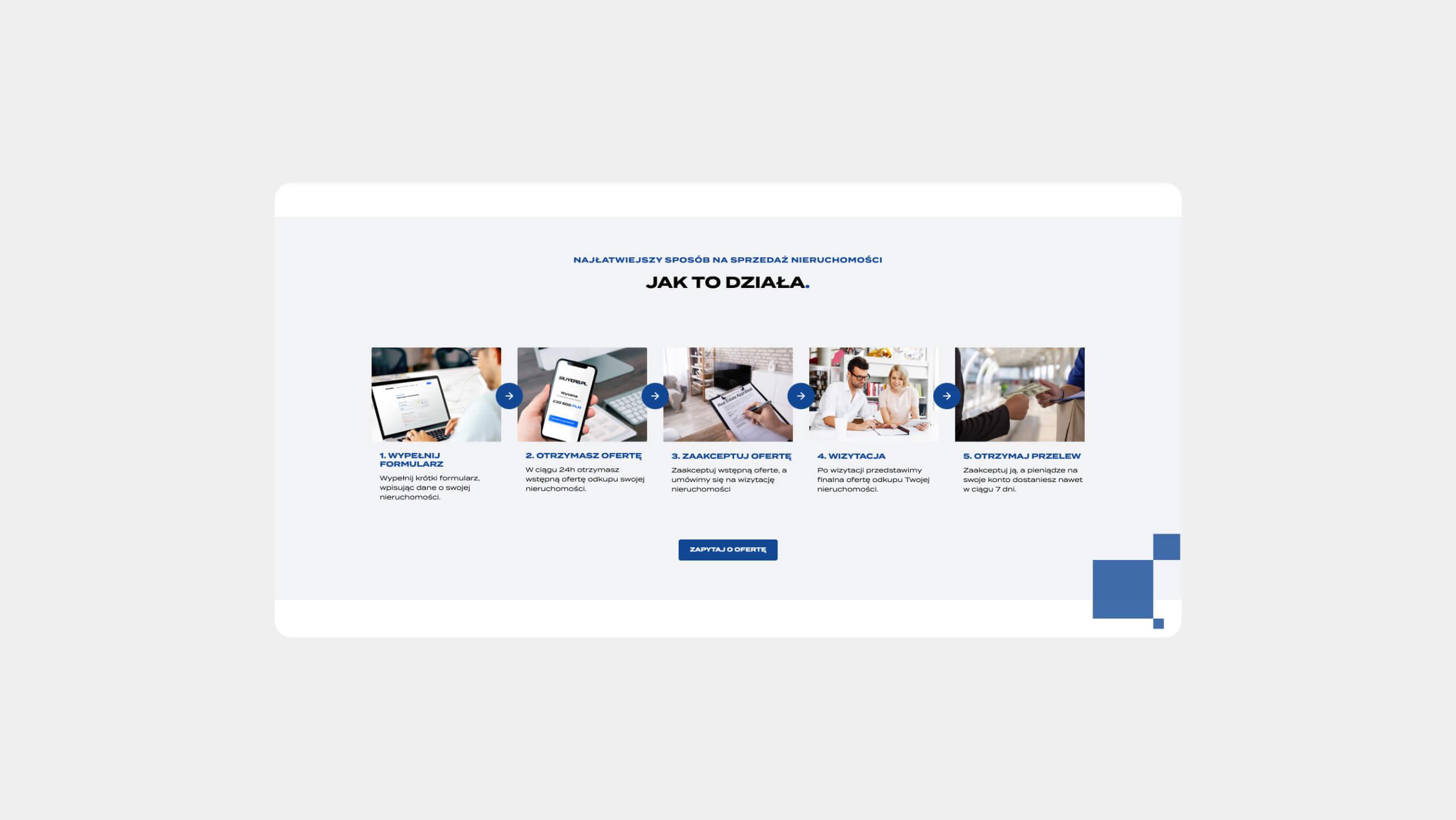 ibuyers.pl - programowanie aplikacji webowej